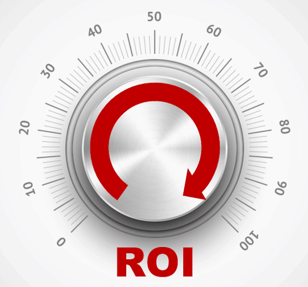 supply chain roi