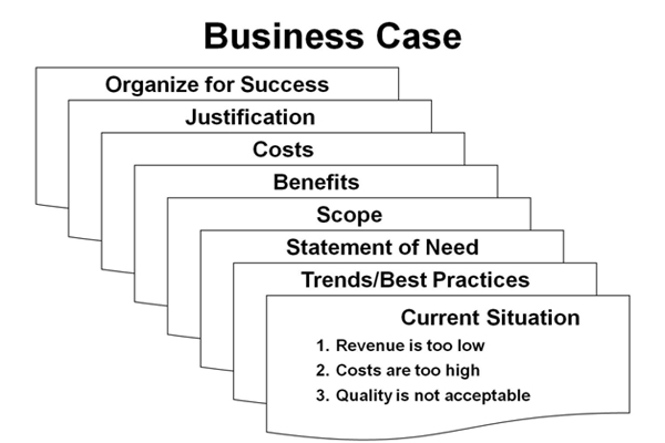 Business case template example accmission Gallery