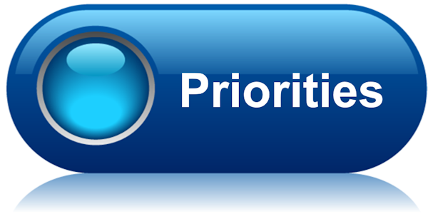 Prioritized Lean Projects